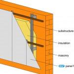 aluminium-facade